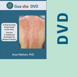 Visual companion to the Gua sha book